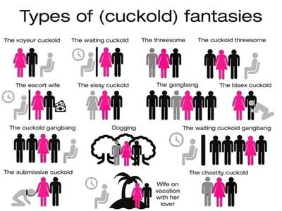 What type of Cuck are you? /Want hubby to be?